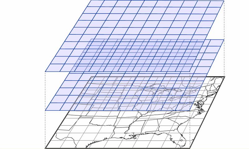 3-Dimensional grid.