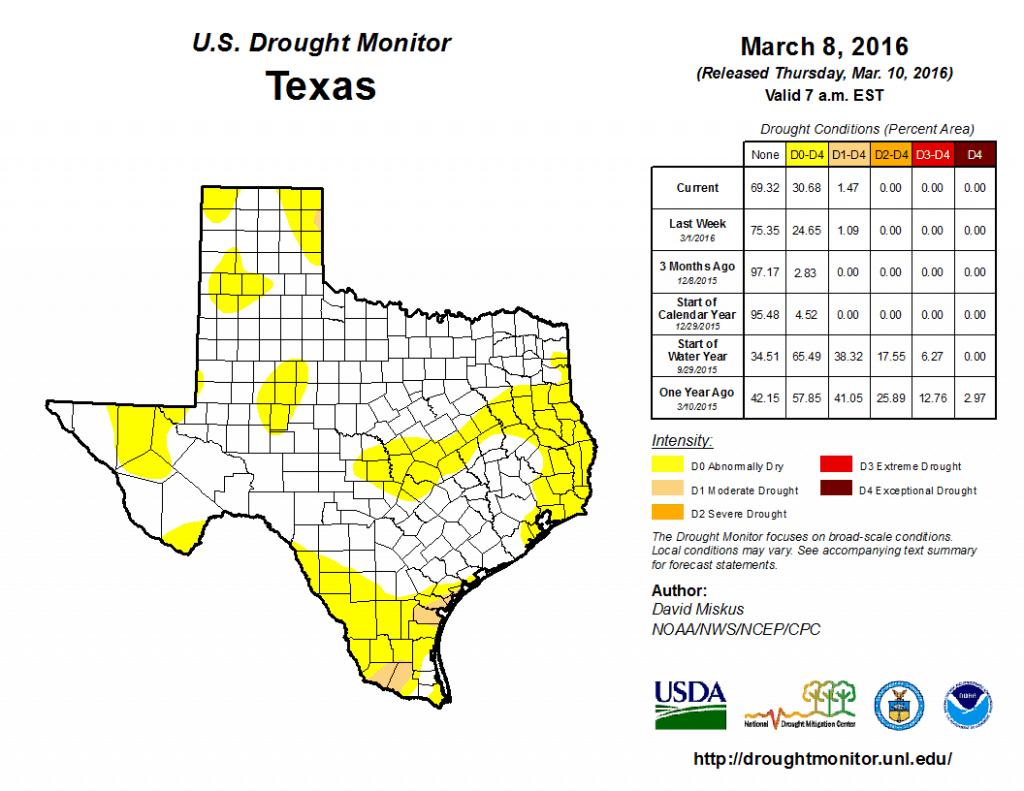 TX Drought