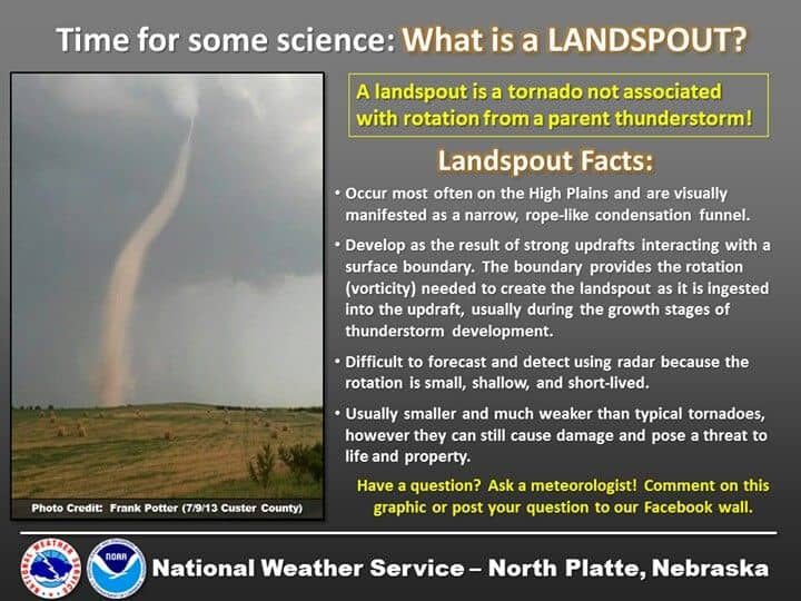 What is a landspout tornado?