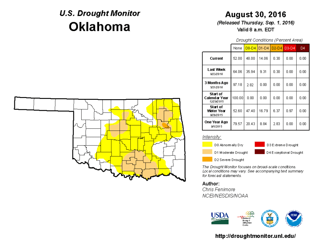Updated drought conditions.